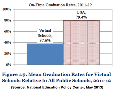 File:On-time graduation rates-NEPC.jpg