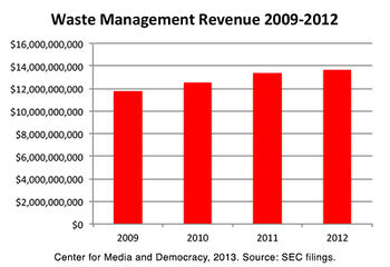 WM revenue.jpg